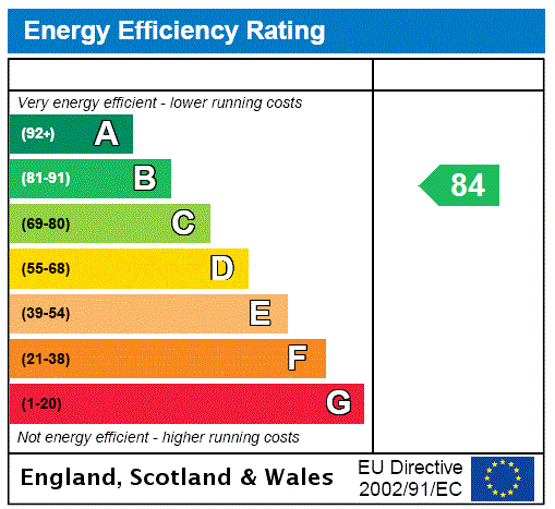 EPC for Wards Place